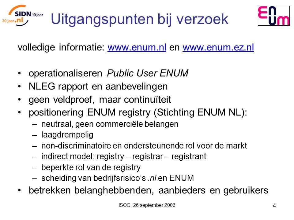 ISOC, 26 september 2006 4 Uitgangspunten bij verzoek volledige informatie: www.enum.nl en www.enum.ez.nlwww.enum.nlwww.enum.ez.nl operationaliseren Public User ENUM NLEG rapport en aanbevelingen geen veldproef, maar continuïteit positionering ENUM registry (Stichting ENUM NL): – neutraal, geen commerciële belangen – laagdrempelig – non-discriminatoire en ondersteunende rol voor de markt – indirect model: registry – registrar – registrant – beperkte rol van de registry – scheiding van bedrijfsrisico's.nl en ENUM betrekken belanghebbenden, aanbieders en gebruikers