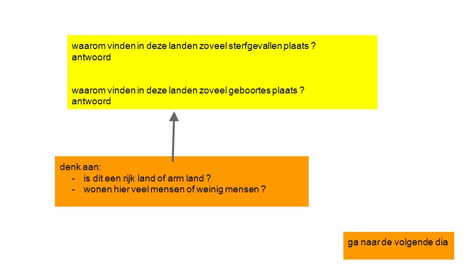 Je gaat vanuit Deventer naar Ankara (Turkije).Welk vliegveld kies je uit voor de heenreis.