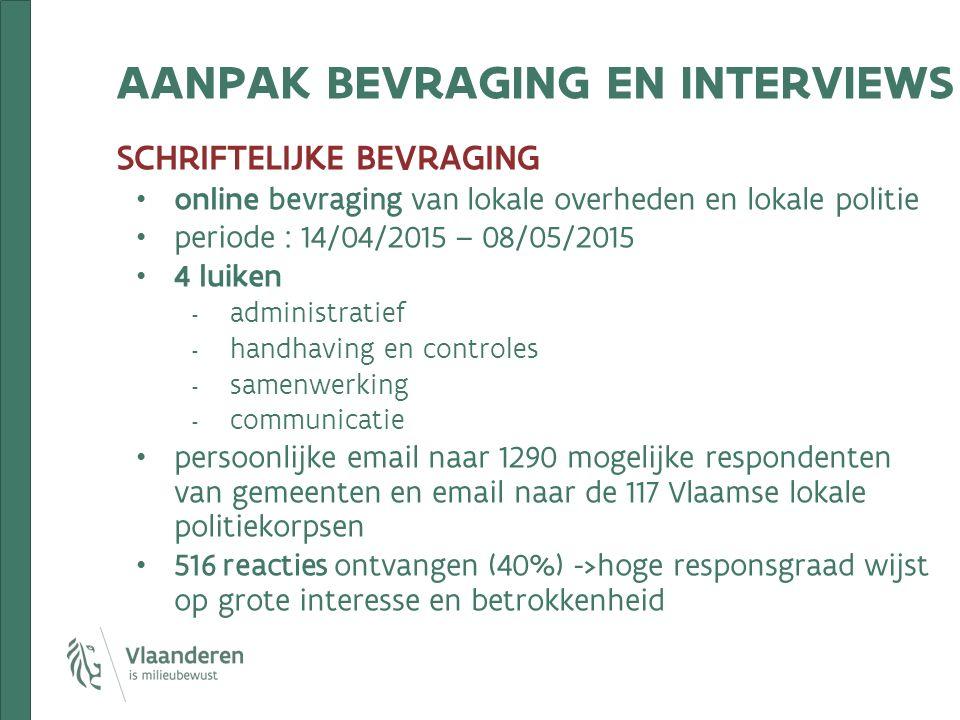 AANPAK BEVRAGING EN INTERVIEWS SCHRIFTELIJKE BEVRAGING online bevraging van lokale overheden en lokale politie periode : 14/04/2015 – 08/05/2015 4 luiken  administratief  handhaving en controles  samenwerking  communicatie persoonlijke email naar 1290 mogelijke respondenten van gemeenten en email naar de 117 Vlaamse lokale politiekorpsen 516 reacties ontvangen (40%) ->hoge responsgraad wijst op grote interesse en betrokkenheid
