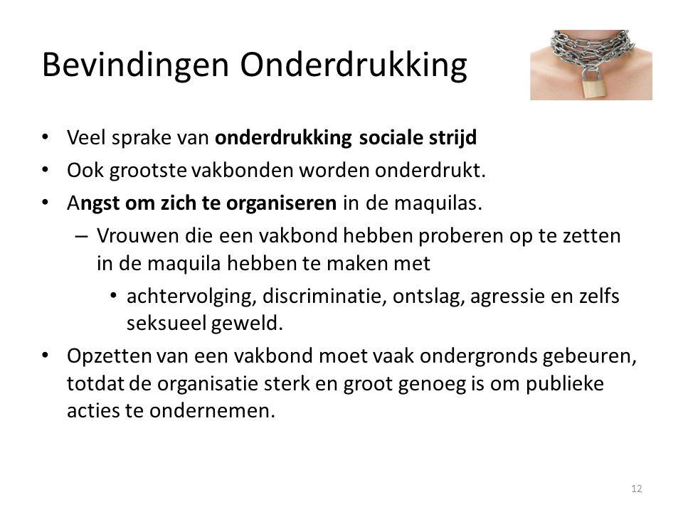 Bevindingen Onderdrukking Veel sprake van onderdrukking sociale strijd Ook grootste vakbonden worden onderdrukt.