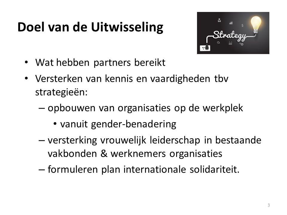 Doel van de Uitwisseling Wat hebben partners bereikt Versterken van kennis en vaardigheden tbv strategieën: – opbouwen van organisaties op de werkplek vanuit gender-benadering – versterking vrouwelijk leiderschap in bestaande vakbonden & werknemers organisaties – formuleren plan internationale solidariteit.