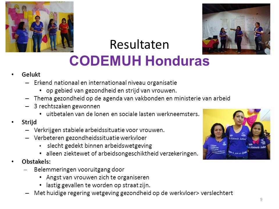 Resultaten CODEMUH Honduras Gelukt – Erkend nationaal en internationaal niveau organisatie op gebied van gezondheid en strijd van vrouwen.