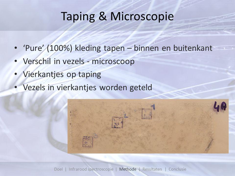 Taping & Microscopie 'Pure' (100%) kleding tapen – binnen en buitenkant Verschil in vezels - microscoop Vierkantjes op taping Vezels in vierkantjes worden geteld Doel | Infrarood spectroscopie | Methode | Resultaten | Conclusie