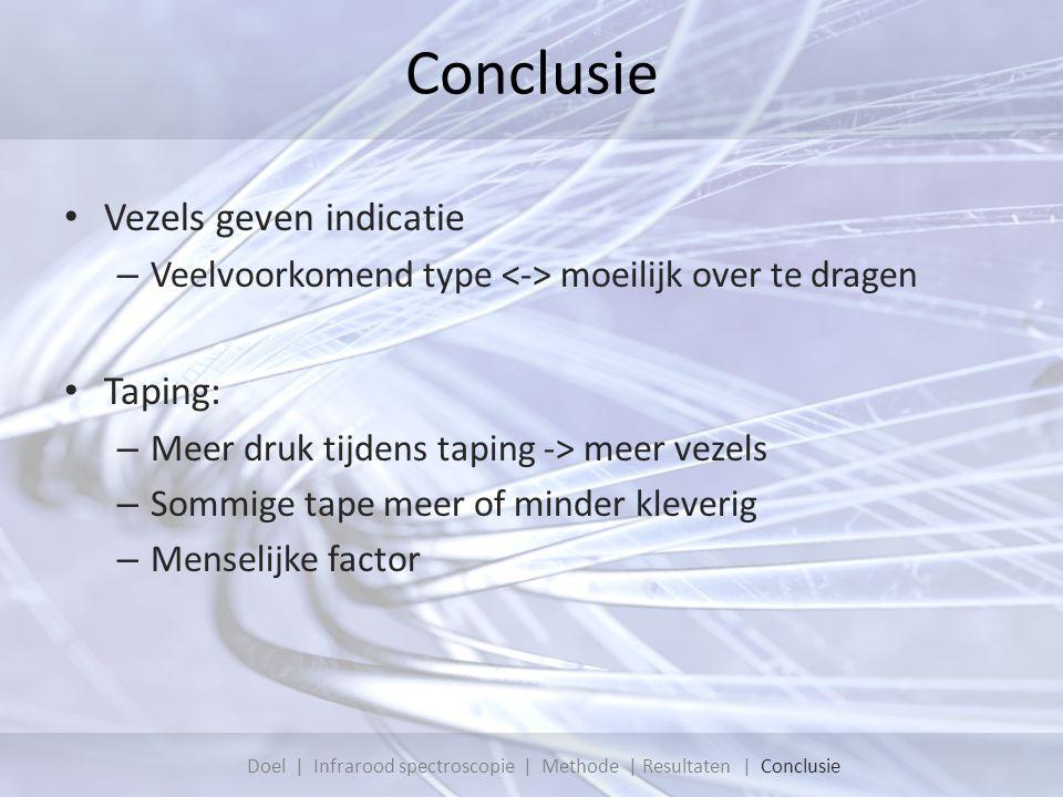 Conclusie Vezels geven indicatie – Veelvoorkomend type moeilijk over te dragen Taping: – Meer druk tijdens taping -> meer vezels – Sommige tape meer of minder kleverig – Menselijke factor Doel | Infrarood spectroscopie | Methode | Resultaten | Conclusie
