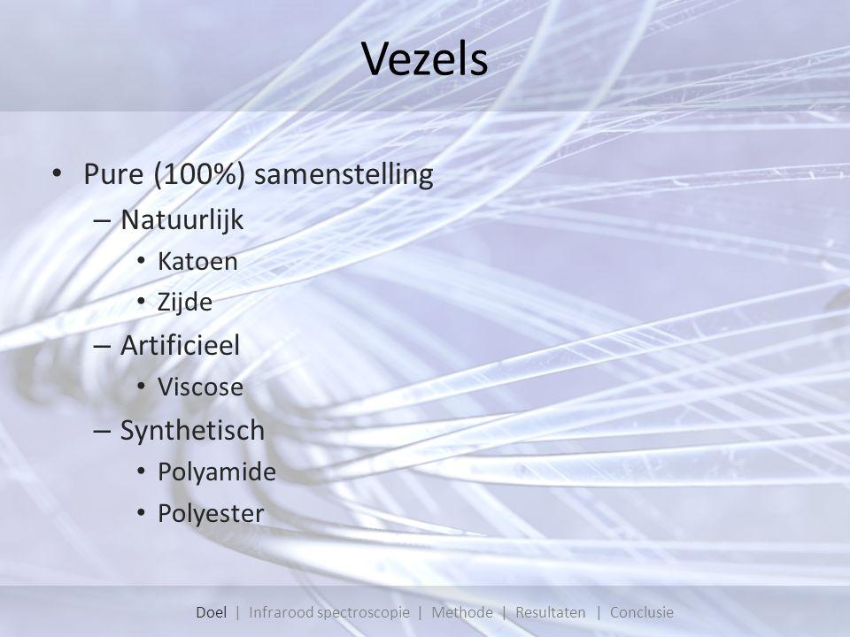 Vezels Pure (100%) samenstelling – Natuurlijk Katoen Zijde – Artificieel Viscose – Synthetisch Polyamide Polyester Doel | Infrarood spectroscopie | Methode | Resultaten | Conclusie