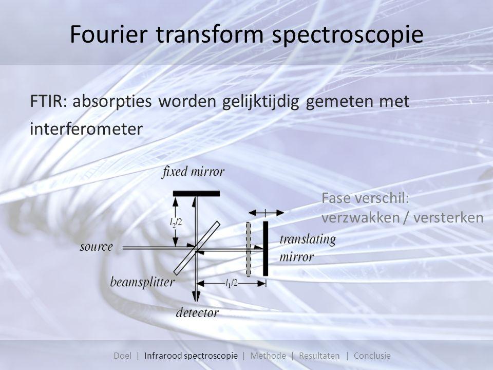 Fourier transform spectroscopie FTIR: absorpties worden gelijktijdig gemeten met interferometer Fase verschil: verzwakken / versterken Doel | Infrarood spectroscopie | Methode | Resultaten | Conclusie