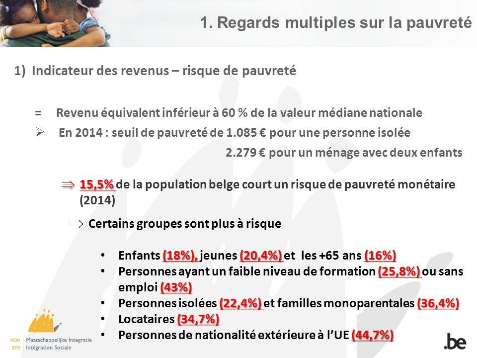 2) Déprivation matérielle = % de la population vivant dans un ménage ne disposant pas d'un certain nombre de biens et services ou qui n'est pas en mesure de participer à des activités considérées comme nécessaires, et ce, pour des raisons financières (9 items)  Déprivation matérielle sévère: pas d'accès à au moins 4 de ces 9 items  5,9%  5,9% de la population belge (2014)  Pour comparaison : 0,7% en Suède, 7,1% en Espagne, 7,3% au Royaume-Uni, 23,9% en Hongrie 1.
