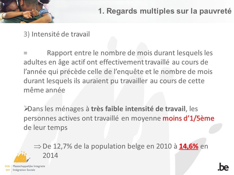 3) Intensité de travail  Objectifs d'emploi: 75% En 2020,75% de la population européenne âgée entre 20 et 64 ans devrait effectuer un travail rémunéré 73,2%  La Belgique souhaite atteindre un taux d'emploi de 73,2% d'ici à 2020 67,3% 69,2%  Réalités en 2014: 67,3% (Belgique) < 69,2% (Europe) 71,9% 61,8% 58,7%  Réalités en 2014: 71,9% (Flandre); 61,8% (Wallonie); 58,7% (Bruxelles) 1.