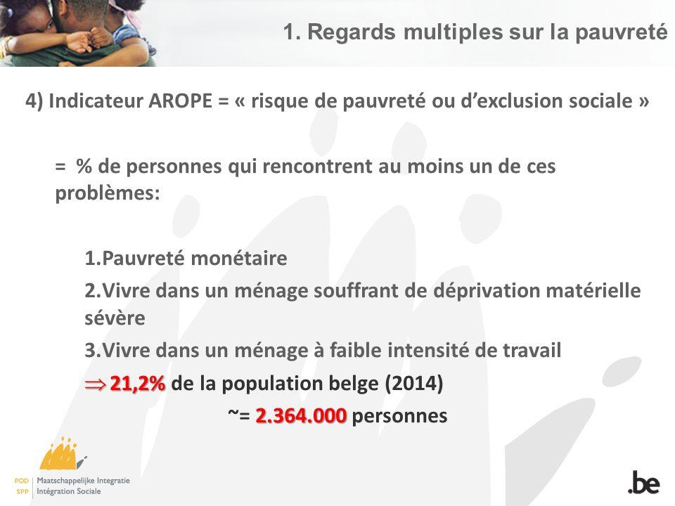 4) Indicateur AROPE = « risque de pauvreté ou d'exclusion sociale » = % de personnes qui rencontrent au moins un de ces problèmes: 1.Pauvreté monétair