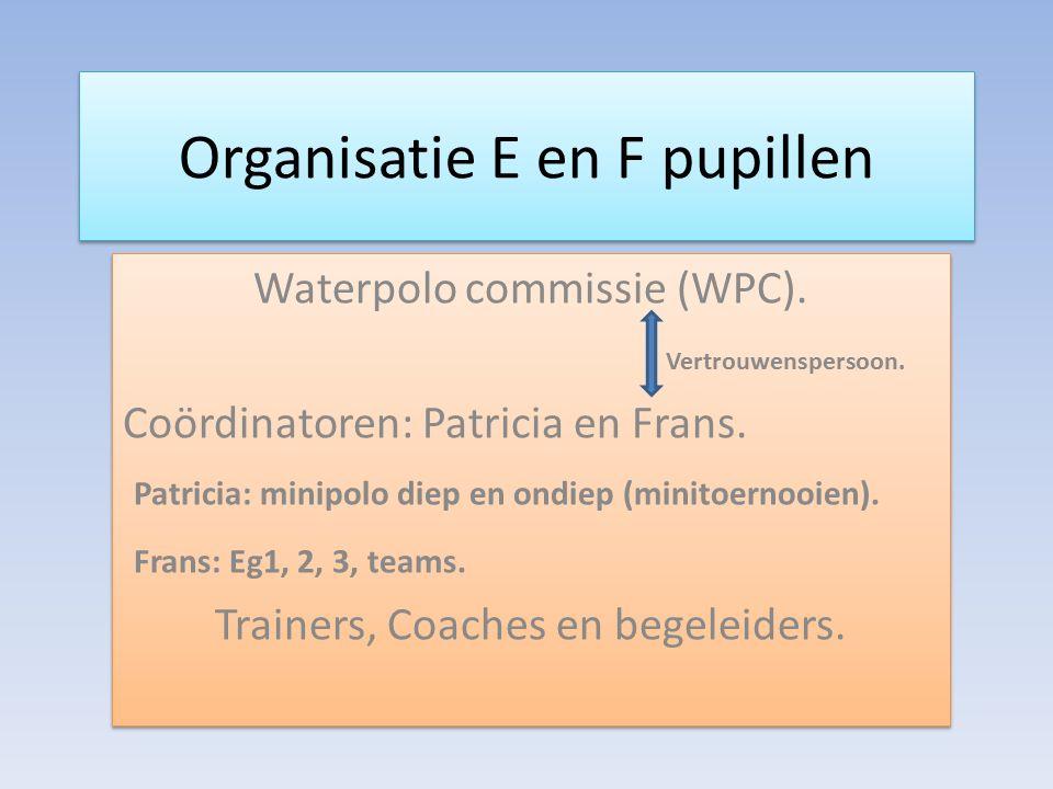Organisatie E en F pupillen Waterpolo commissie (WPC).