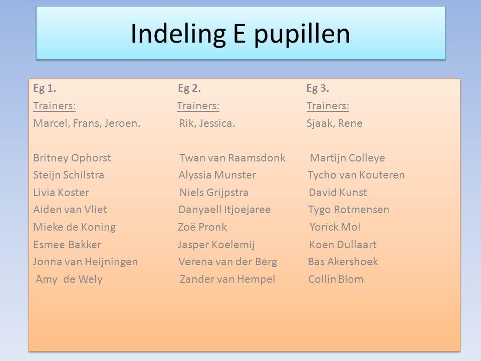 Indeling E pupillen Eg 1. Eg 2. Eg 3. Trainers: Trainers: Trainers: Marcel, Frans, Jeroen.