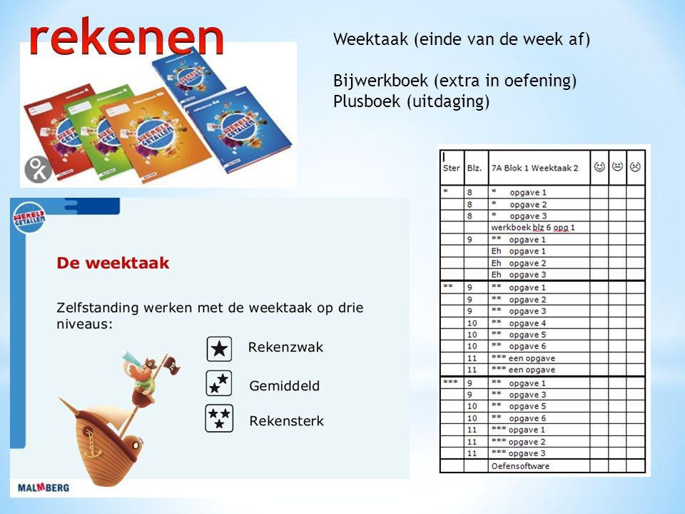 Weektaak (einde van de week af) Bijwerkboek (extra in oefening) Plusboek (uitdaging)