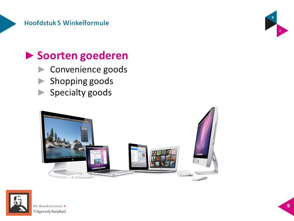 Hoofdstuk 5 Winkelformule 9 ► Soorten goederen ► Convenience goods ► Shopping goods ► Specialty goods