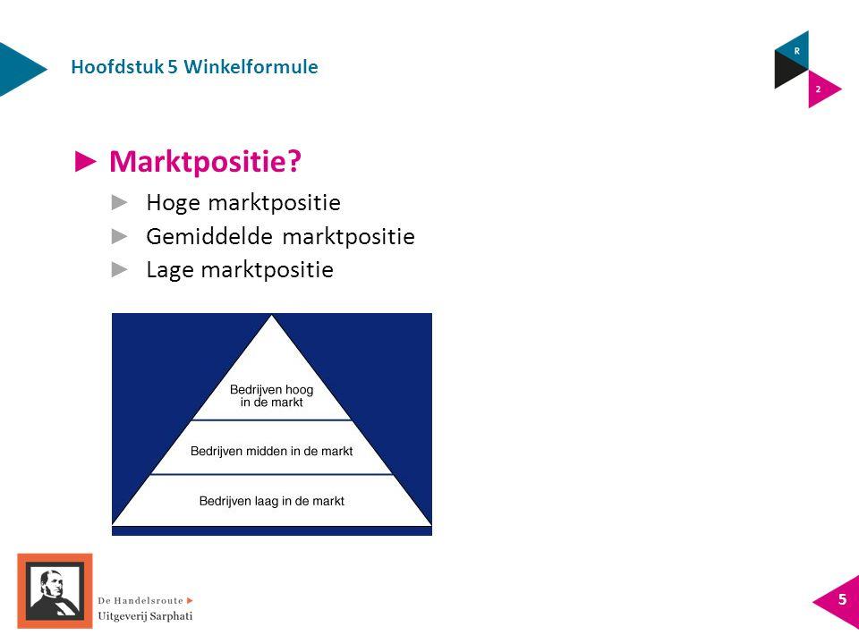 Hoofdstuk 5 Winkelformule 5 ► Marktpositie.