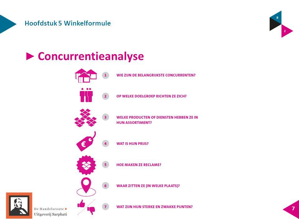Hoofdstuk 5 Winkelformule 7 ► Concurrentieanalyse