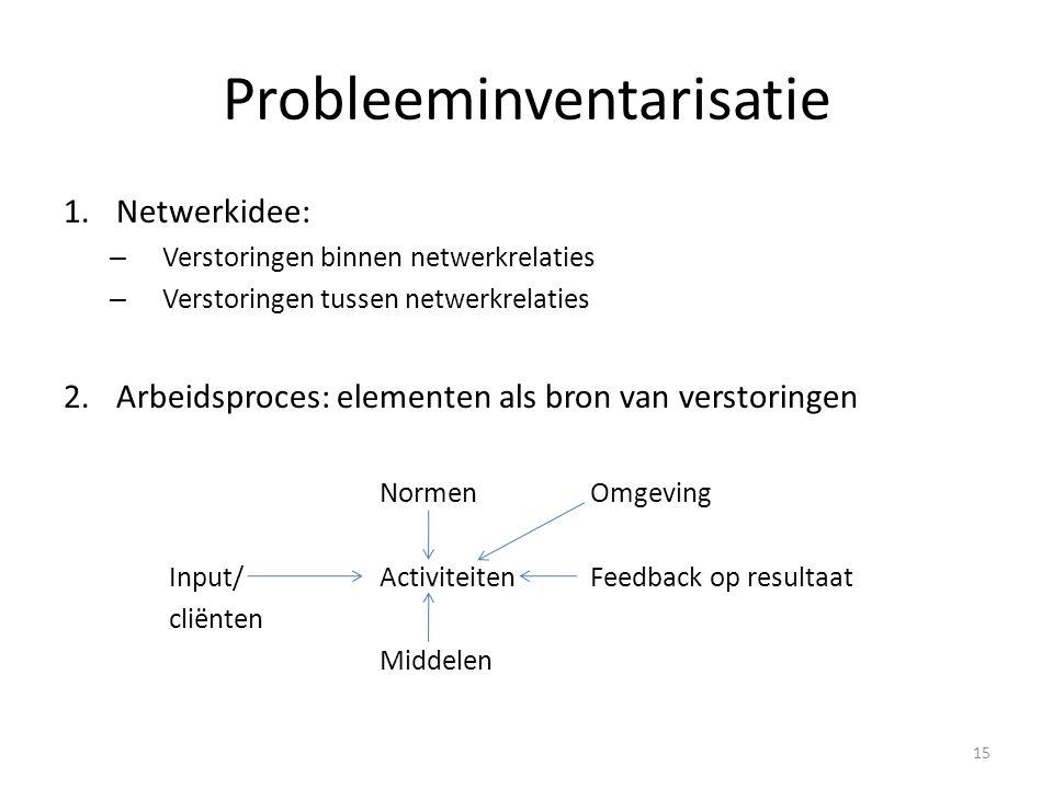 Probleeminventarisatie 1.Netwerkidee: – Verstoringen binnen netwerkrelaties – Verstoringen tussen netwerkrelaties 2.Arbeidsproces: elementen als bron van verstoringen NormenOmgeving Input/ActiviteitenFeedback op resultaat cliënten Middelen 15