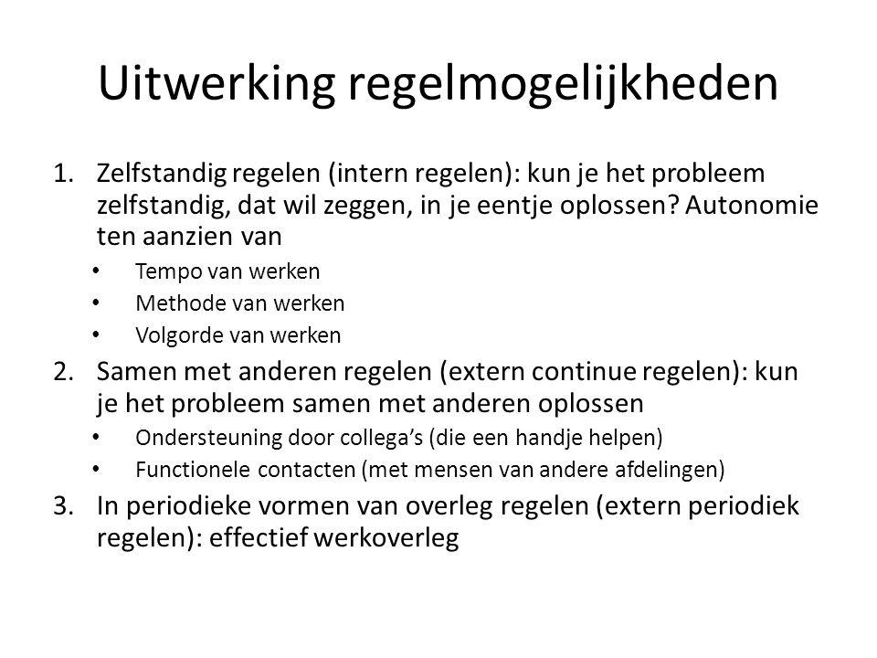 Uitwerking regelmogelijkheden 1.Zelfstandig regelen (intern regelen): kun je het probleem zelfstandig, dat wil zeggen, in je eentje oplossen? Autonomi