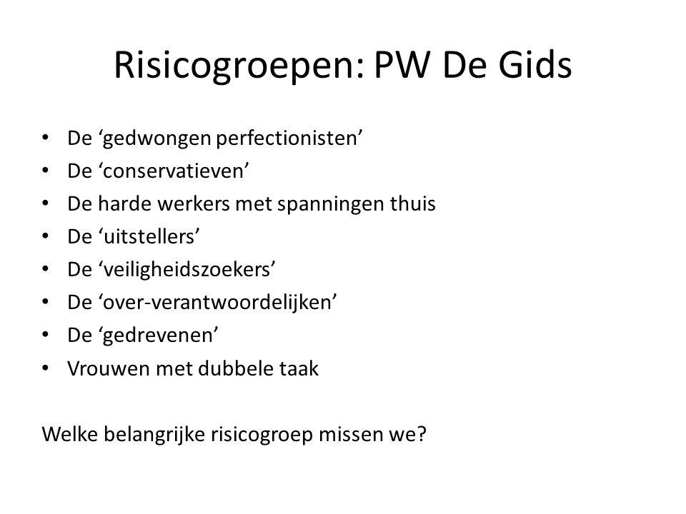 Risicogroepen: PW De Gids De 'gedwongen perfectionisten' De 'conservatieven' De harde werkers met spanningen thuis De 'uitstellers' De 'veiligheidszoe
