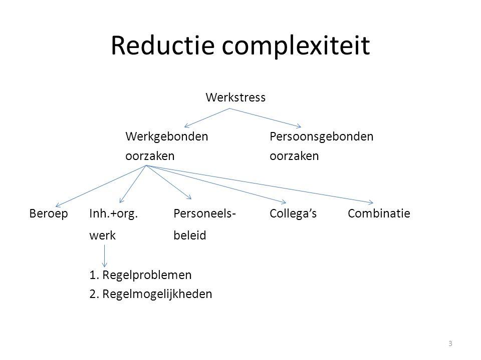 Reductie complexiteit Werkstress WerkgebondenPersoonsgebondenoorzaken Beroep Inh.+org. Personeels-Collega's Combinatie werkbeleid 1. Regelproblemen 2.