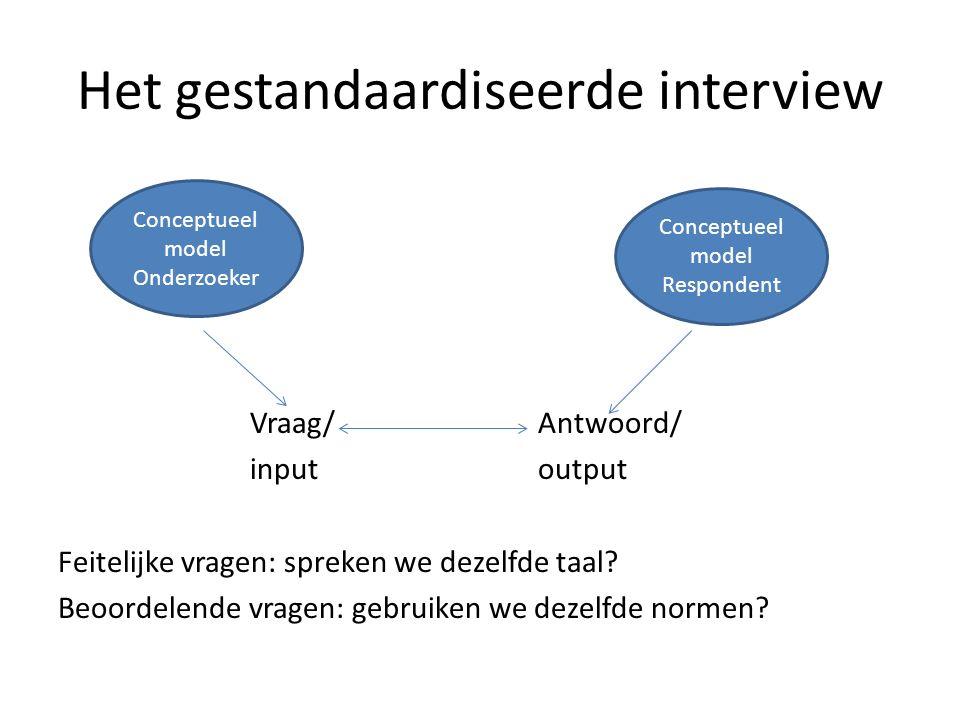 Het gestandaardiseerde interview Vraag/Antwoord/ inputoutput Feitelijke vragen: spreken we dezelfde taal? Beoordelende vragen: gebruiken we dezelfde n