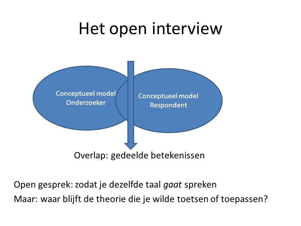 Het open interview Overlap: gedeelde betekenissen Open gesprek: zodat je dezelfde taal gaat spreken Maar: waar blijft de theorie die je wilde toetsen