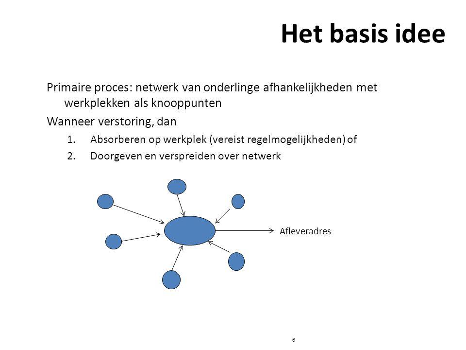 Primaire proces: netwerk van onderlinge afhankelijkheden met werkplekken als knooppunten Wanneer verstoring, dan 1.Absorberen op werkplek (vereist regelmogelijkheden) of 2.Doorgeven en verspreiden over netwerk Afleveradres 6