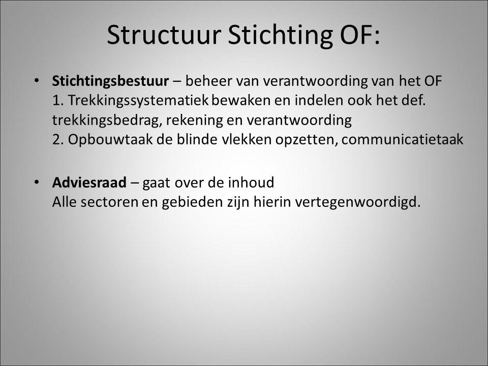 Structuur Stichting OF: Stichtingsbestuur – beheer van verantwoording van het OF 1.