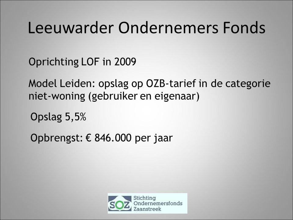 Leeuwarder Ondernemers Fonds Oprichting LOF in 2009 Model Leiden: opslag op OZB-tarief in de categorie niet-woning (gebruiker en eigenaar) Opslag 5,5% Opbrengst: € 846.000 per jaar