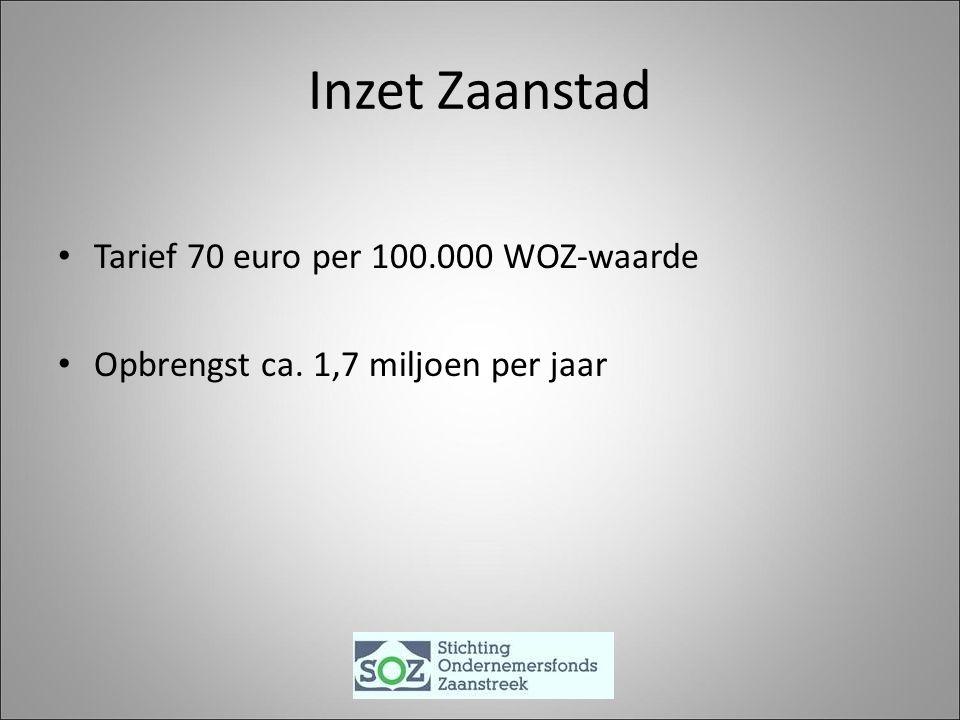 Inzet Zaanstad Tarief 70 euro per 100.000 WOZ-waarde Opbrengst ca. 1,7 miljoen per jaar