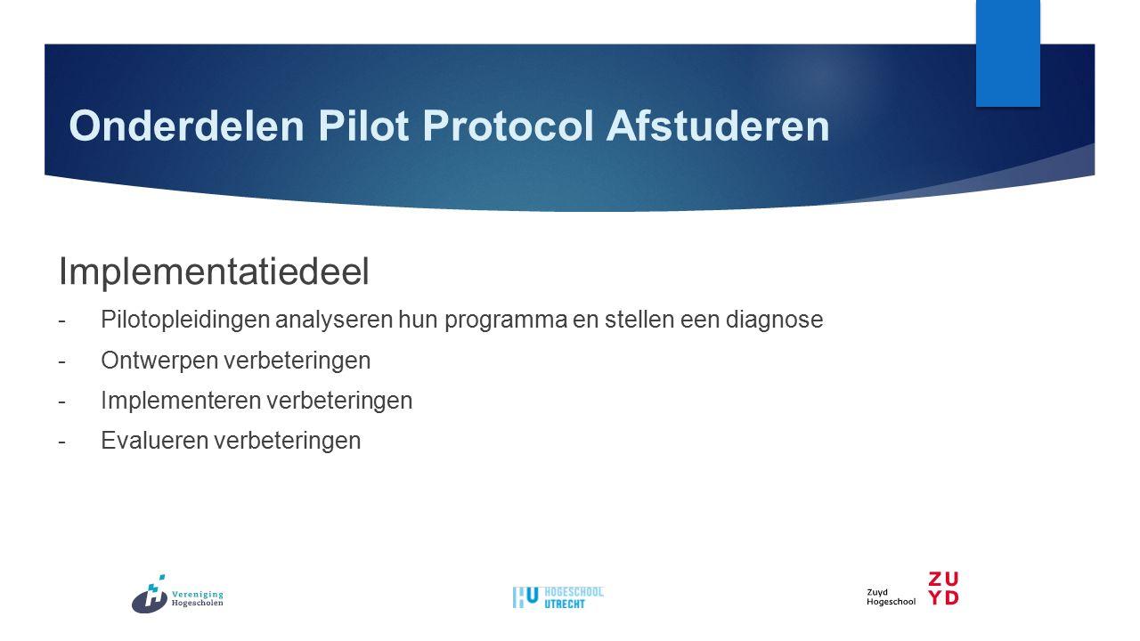 Onderdelen Pilot Protocol Afstuderen Implementatiedeel -Pilotopleidingen analyseren hun programma en stellen een diagnose -Ontwerpen verbeteringen -Implementeren verbeteringen -Evalueren verbeteringen