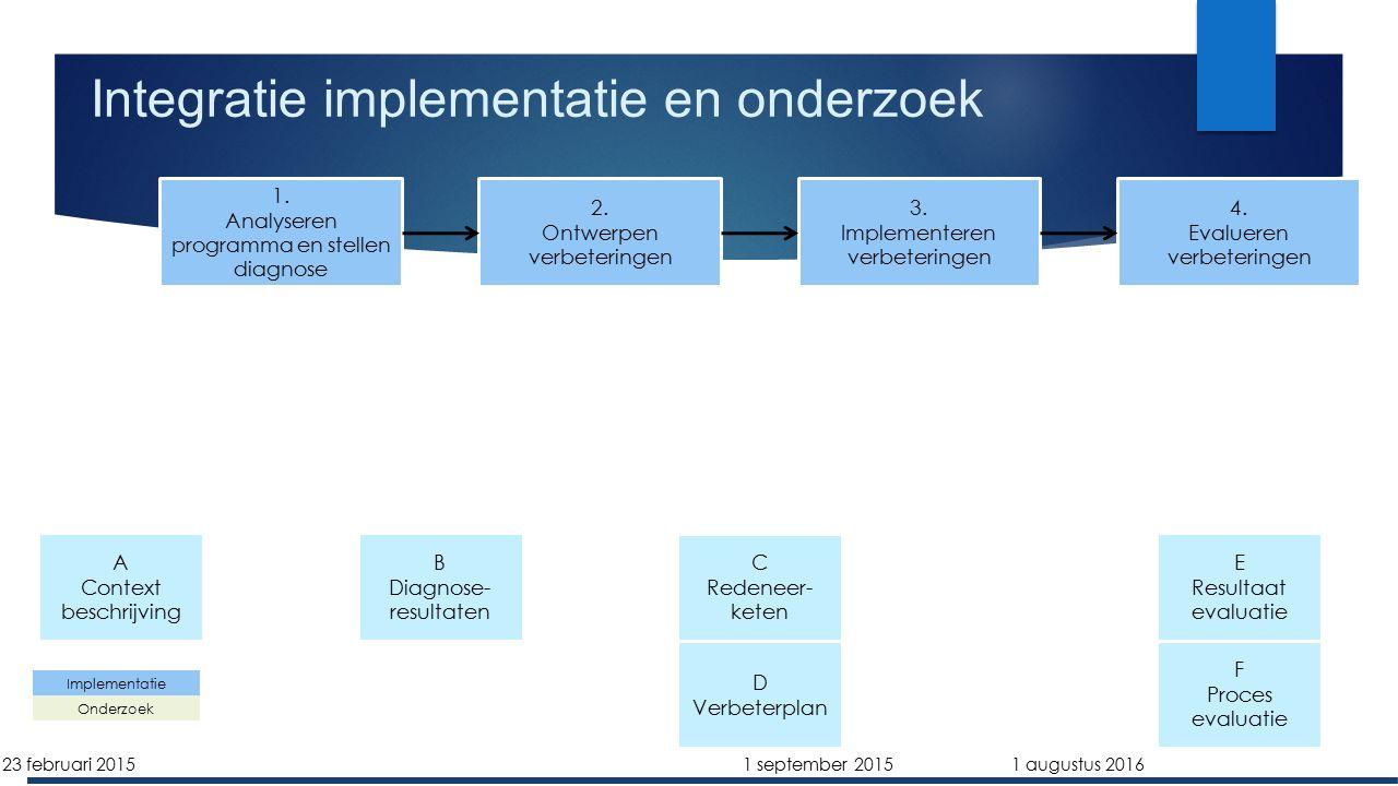 1. Analyseren programma en stellen diagnose 2. Ontwerpen verbeteringen 3.