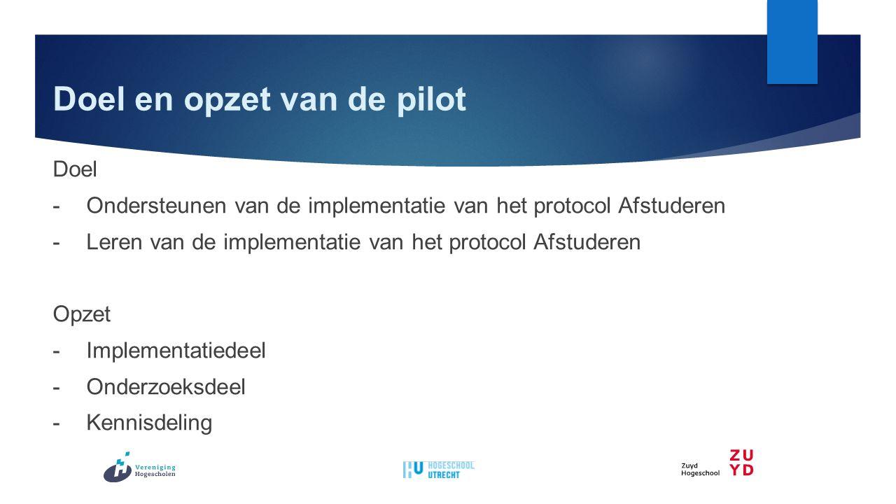 Doel en opzet van de pilot Doel -Ondersteunen van de implementatie van het protocol Afstuderen -Leren van de implementatie van het protocol Afstuderen Opzet -Implementatiedeel -Onderzoeksdeel -Kennisdeling