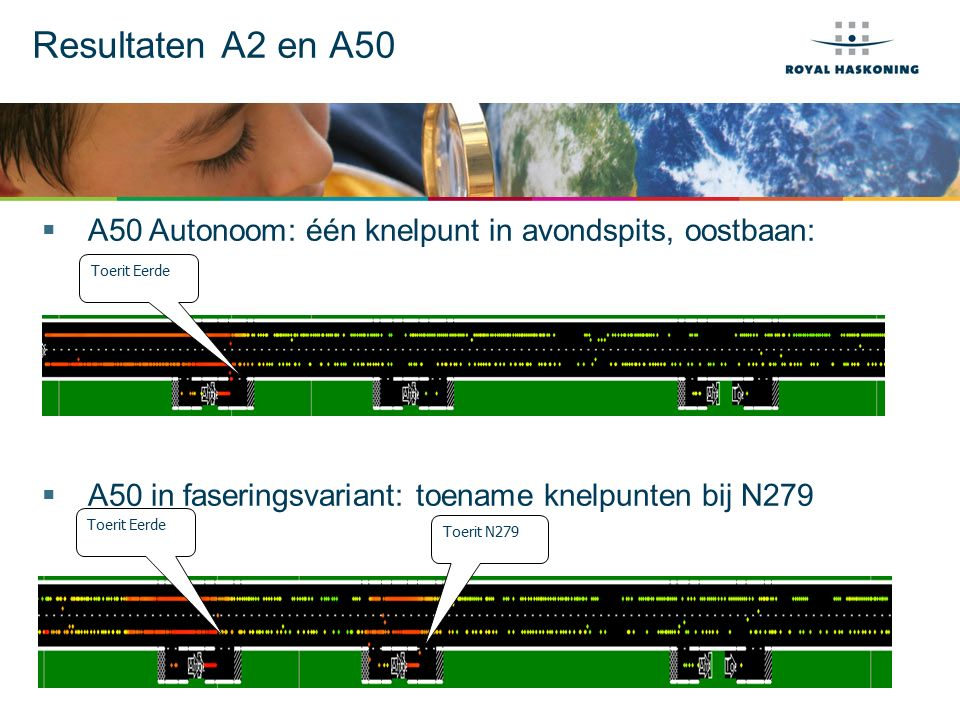 Resultaten A2 en A50  A50 Autonoom: één knelpunt in avondspits, oostbaan:  A50 in faseringsvariant: toename knelpunten bij N279 Toerit Eerde Toerit