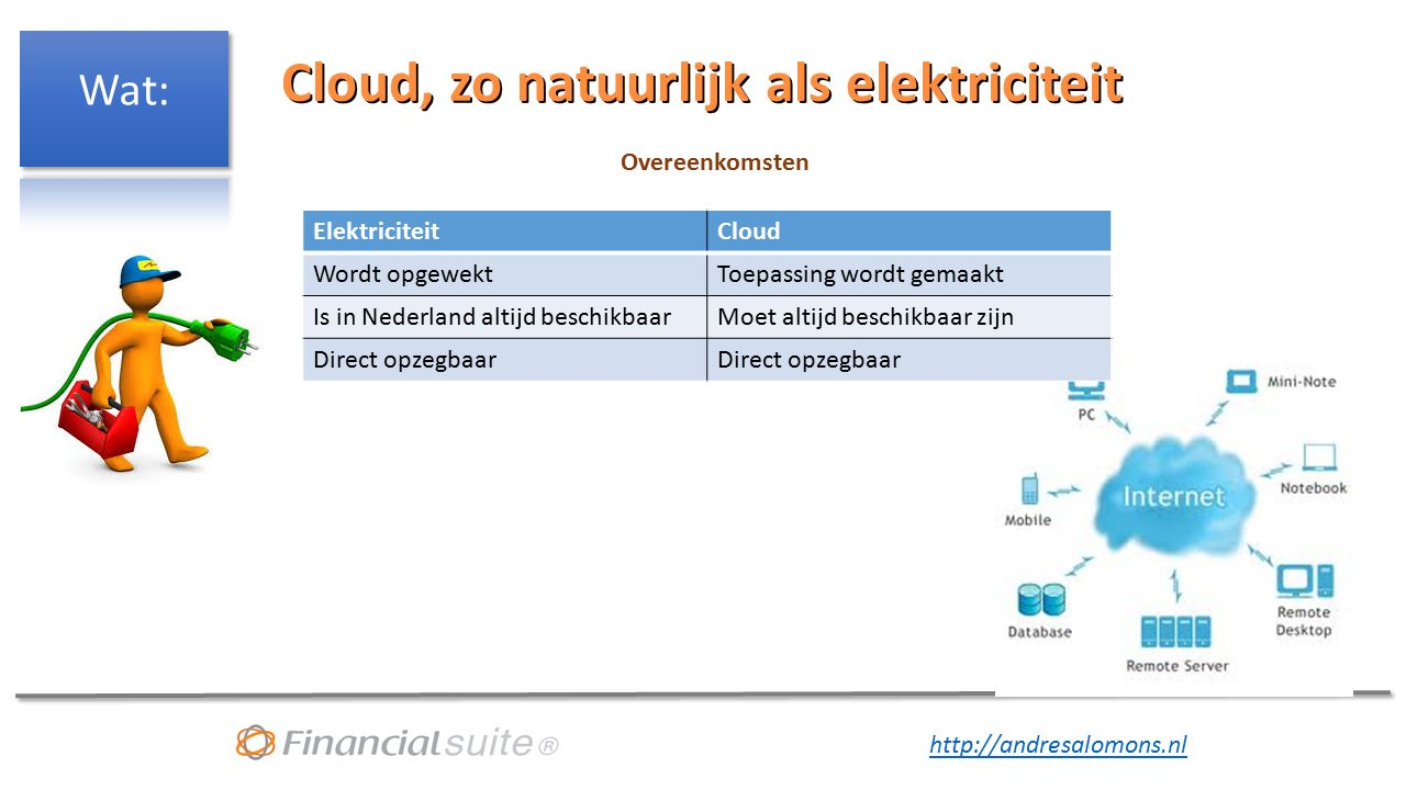 http://andresalomons.nl Cloud, zo natuurlijk als elektriciteit ElektriciteitCloud Wordt opgewektToepassing wordt gemaakt Is in Nederland altijd beschikbaarMoet altijd beschikbaar zijn Direct opzegbaar Overeenkomsten
