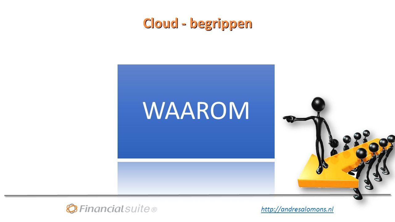 http://andresalomons.nl Cloud - begrippen WAAROM