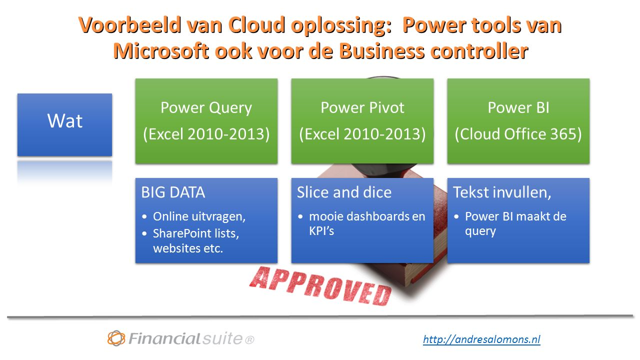 http://andresalomons.nl Voorbeeld van Cloud oplossing: Power tools van Microsoft ook voor de Business controller Power Query (Excel 2010-2013) Power Pivot (Excel 2010-2013) Power BI (Cloud Office 365) BIG DATA Online uitvragen, SharePoint lists, websites etc.