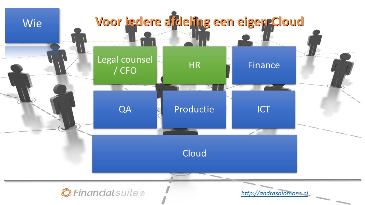http://andresalomons.nl Voor iedere afdeling een eigen Cloud Voor iedere afdeling een eigen Cloud Legal counsel / CFO HRFinance QA ProductieICT Cloud