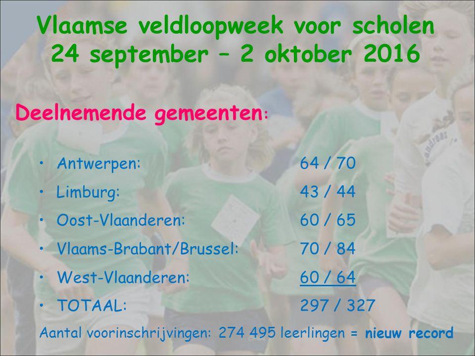 Deelnemende gemeenten Oost-Vlaanderen: 60 Aantal voorinschrijvingen: 48436 leerlingen Vlaamse veldloopweek voor scholen 24 september - 2 oktober 2016 AalstDenderleeuwEvergemHorebekeLaarne AssenedeDendermondeGavereKaprijkeLebbeke BerlareDe KlingeGentKluisbergenLede BeverenDe PinteGeraardsbergenKnesselareLierde BrakelDestelbergenHaaltertKruibekeLochristi BuggenhoutEekloHerzeleKruishoutemLokeren
