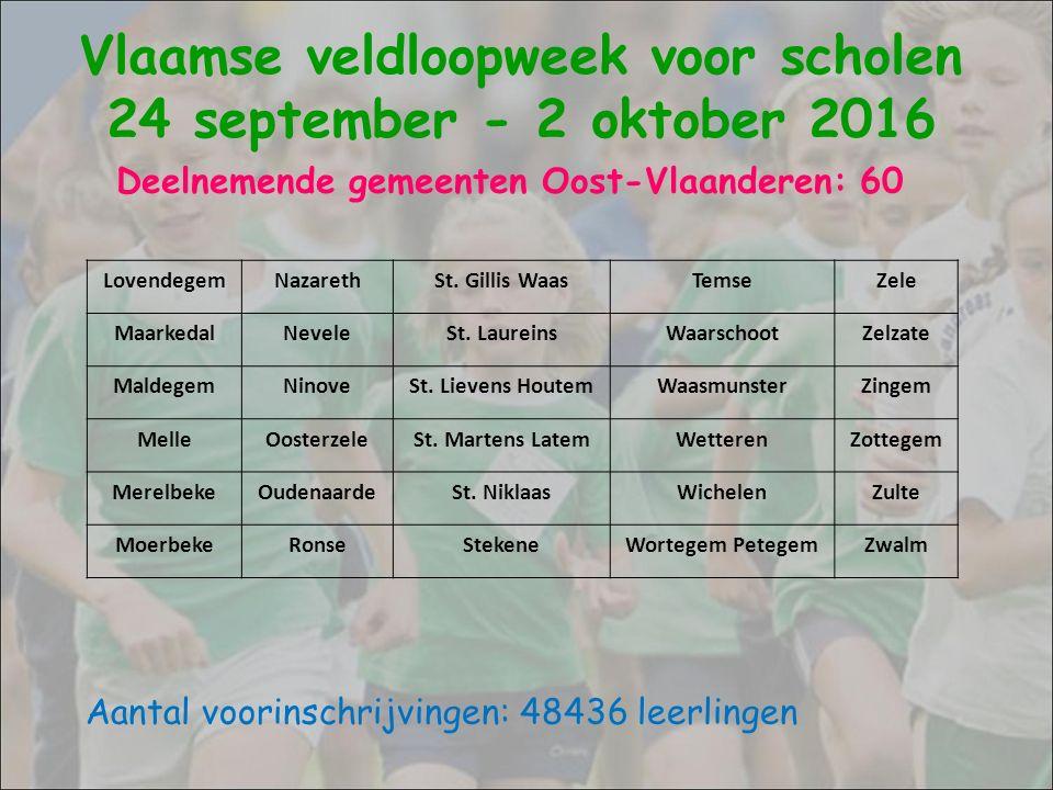 Deelnemende gemeenten Oost-Vlaanderen: 60 Aantal voorinschrijvingen: 48436 leerlingen Vlaamse veldloopweek voor scholen 24 september - 2 oktober 2016