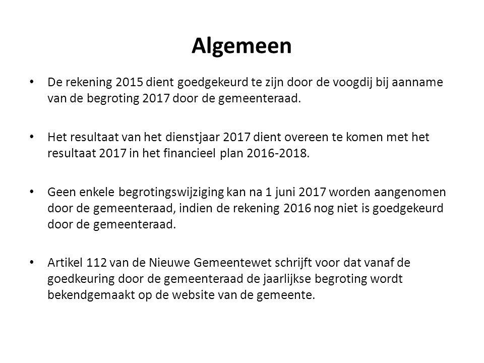 Algemeen De rekening 2015 dient goedgekeurd te zijn door de voogdij bij aanname van de begroting 2017 door de gemeenteraad.