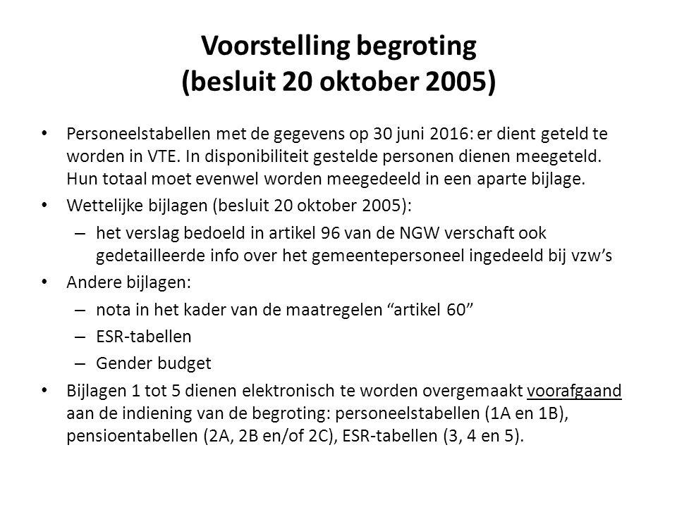 Voorstelling begroting (besluit 20 oktober 2005) Personeelstabellen met de gegevens op 30 juni 2016: er dient geteld te worden in VTE.