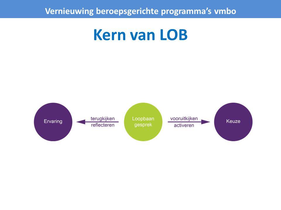 Vernieuwing beroepsgerichte programma's vmbo Kern van LOB