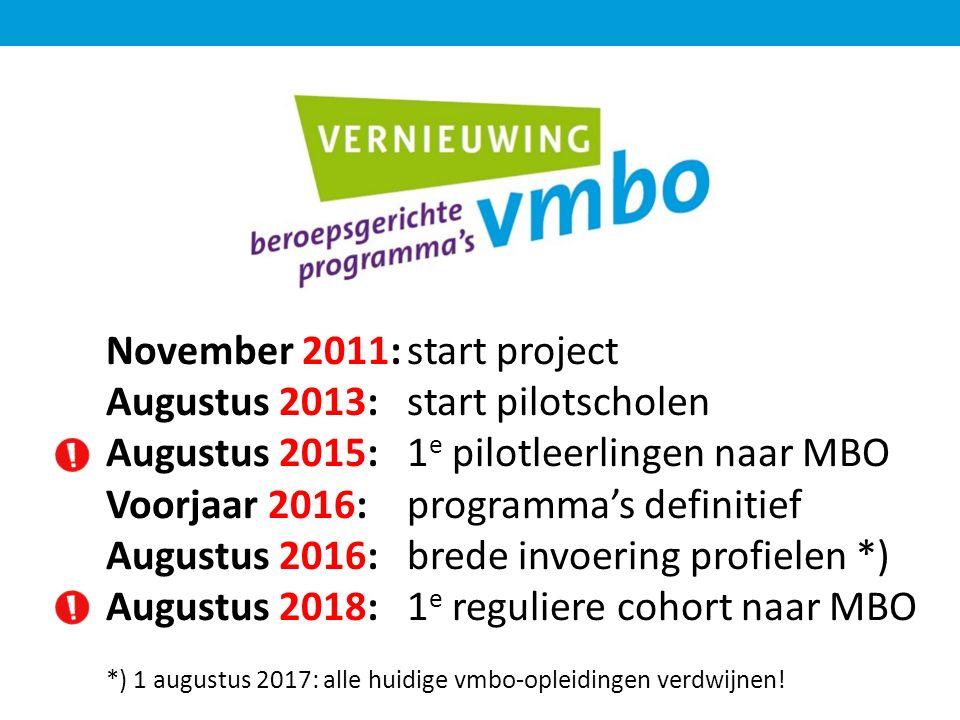 November 2011:start project Augustus 2013: start pilotscholen Augustus 2015: 1 e pilotleerlingen naar MBO Voorjaar 2016: programma's definitief August