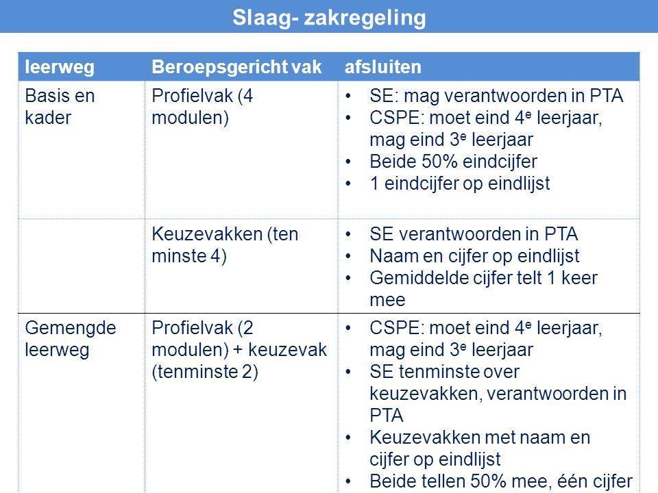 Slaag- zakregeling leerwegBeroepsgericht vakafsluiten Basis en kader Profielvak (4 modulen) SE: mag verantwoorden in PTA CSPE: moet eind 4 e leerjaar,