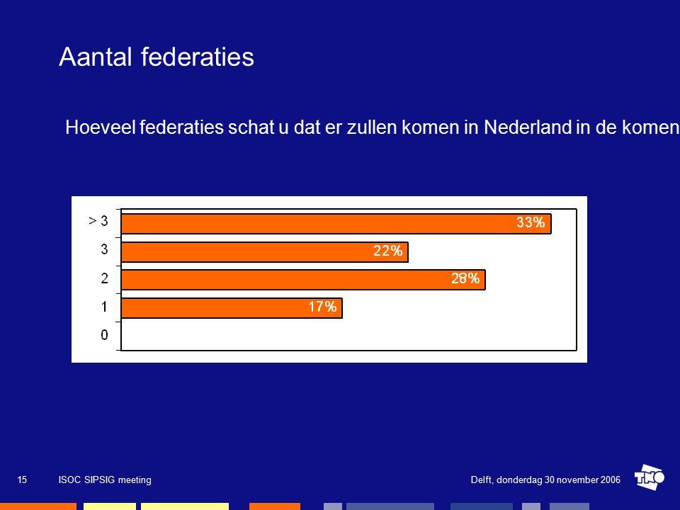 Delft, donderdag 30 november 2006ISOC SIPSIG meeting15 Aantal federaties Hoeveel federaties schat u dat er zullen komen in Nederland in de komende 10 jaar