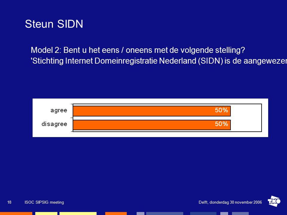 Delft, donderdag 30 november 2006ISOC SIPSIG meeting18 Steun SIDN Model 2: Bent u het eens / oneens met de volgende stelling.