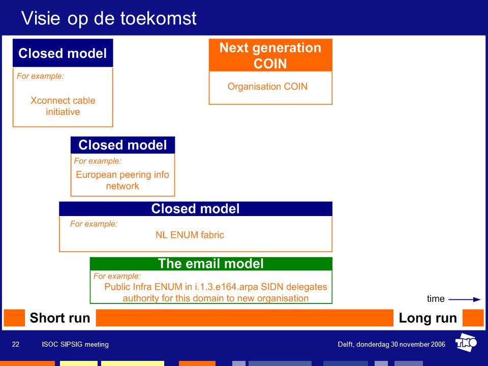 Delft, donderdag 30 november 2006ISOC SIPSIG meeting22 Visie op de toekomst