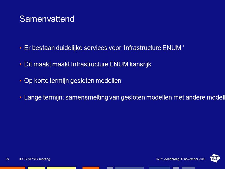 Delft, donderdag 30 november 2006ISOC SIPSIG meeting25 Samenvattend Er bestaan duidelijke services voor 'Infrastructure ENUM ' Dit maakt maakt Infrastructure ENUM kansrijk Op korte termijn gesloten modellen Lange termijn: samensmelting van gesloten modellen met andere modellen