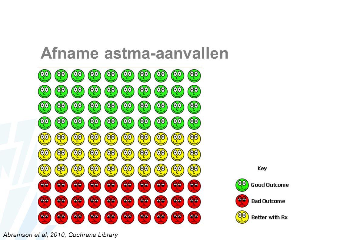 Afname astma-aanvallen Abramson et al, 2010, Cochrane Library