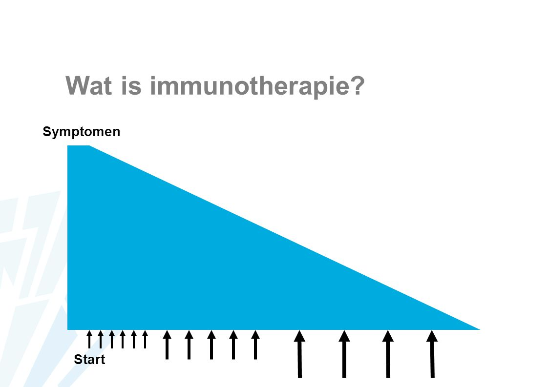 Wat is immunotherapie Symptomen Start